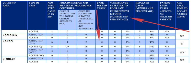 2015 Compliance Report Japan Image 2