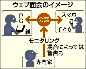Japanese government illustration